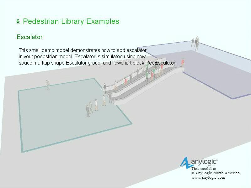 Escalator simulation models in anylogic cloud ccuart Choice Image
