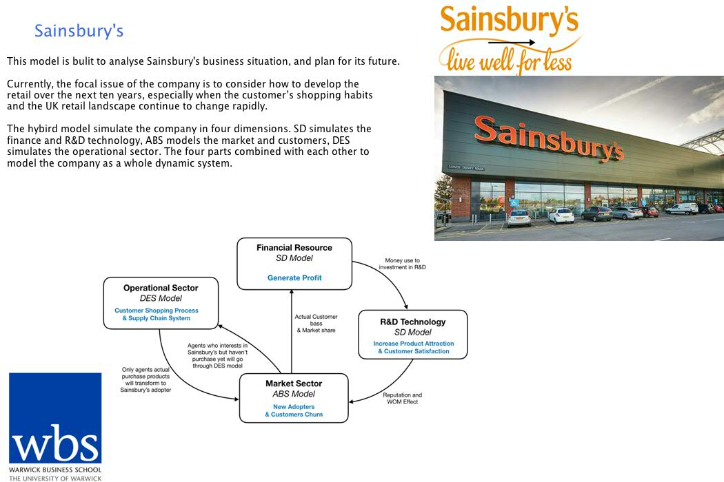 sainsburys supply chain