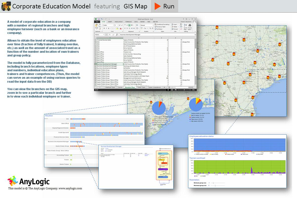 Business Processes - Simulation Models in AnyLogic Cloud
